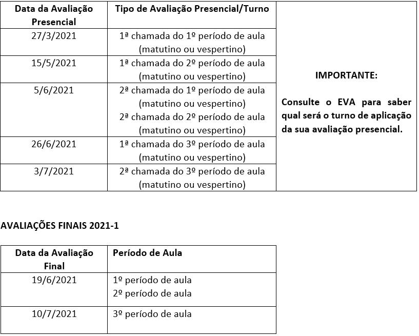 Tabelas com datas da avaliações presenciais dos cursos de graduação digitais para o semestre 2021/1